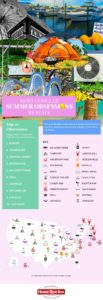 summer obsessions infographic
