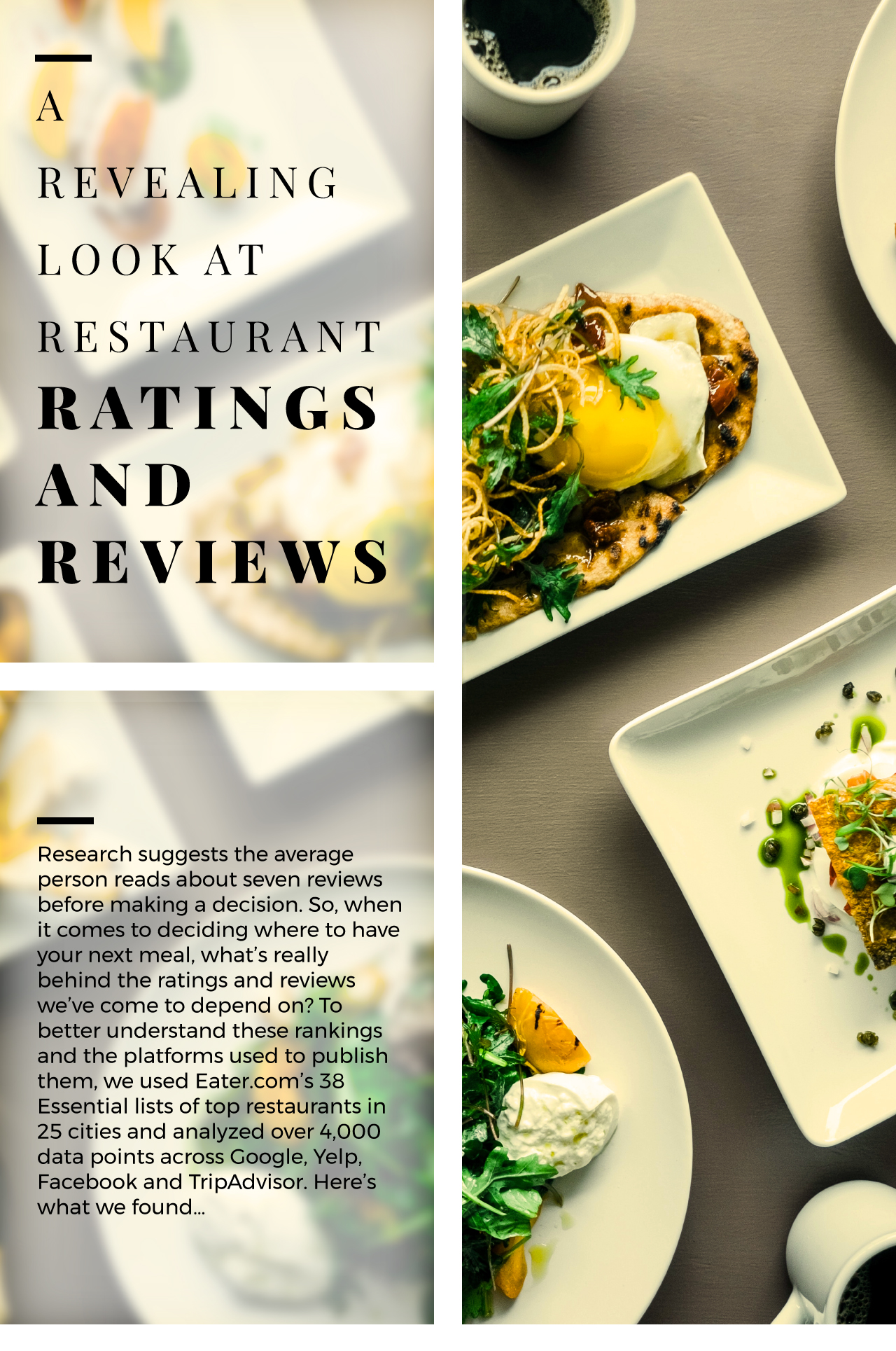 Restaurant Ratings and Reviews