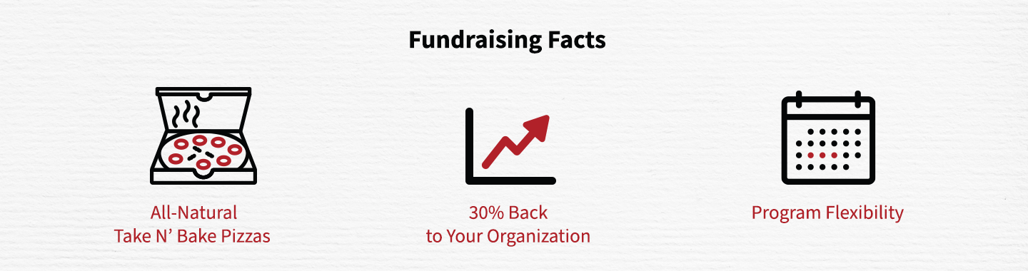 Fundraising Facts